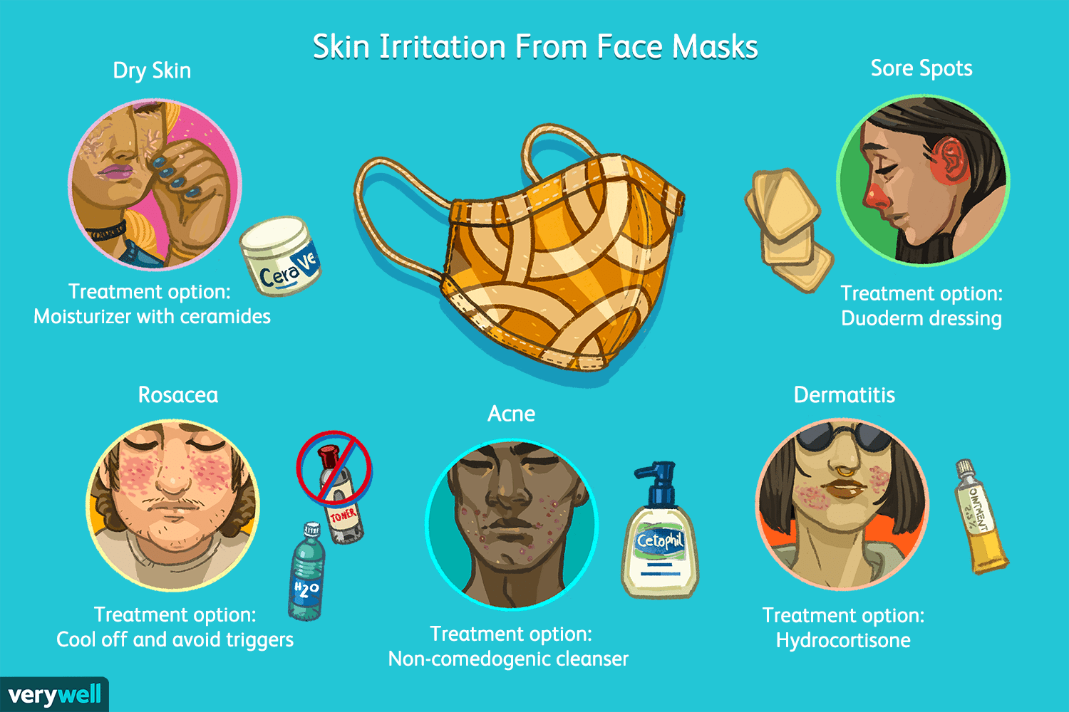 face-mask-skin-irritation-4843754-ADD-FINAL-1b6790c947ea423c8941623cc0873cbf.png